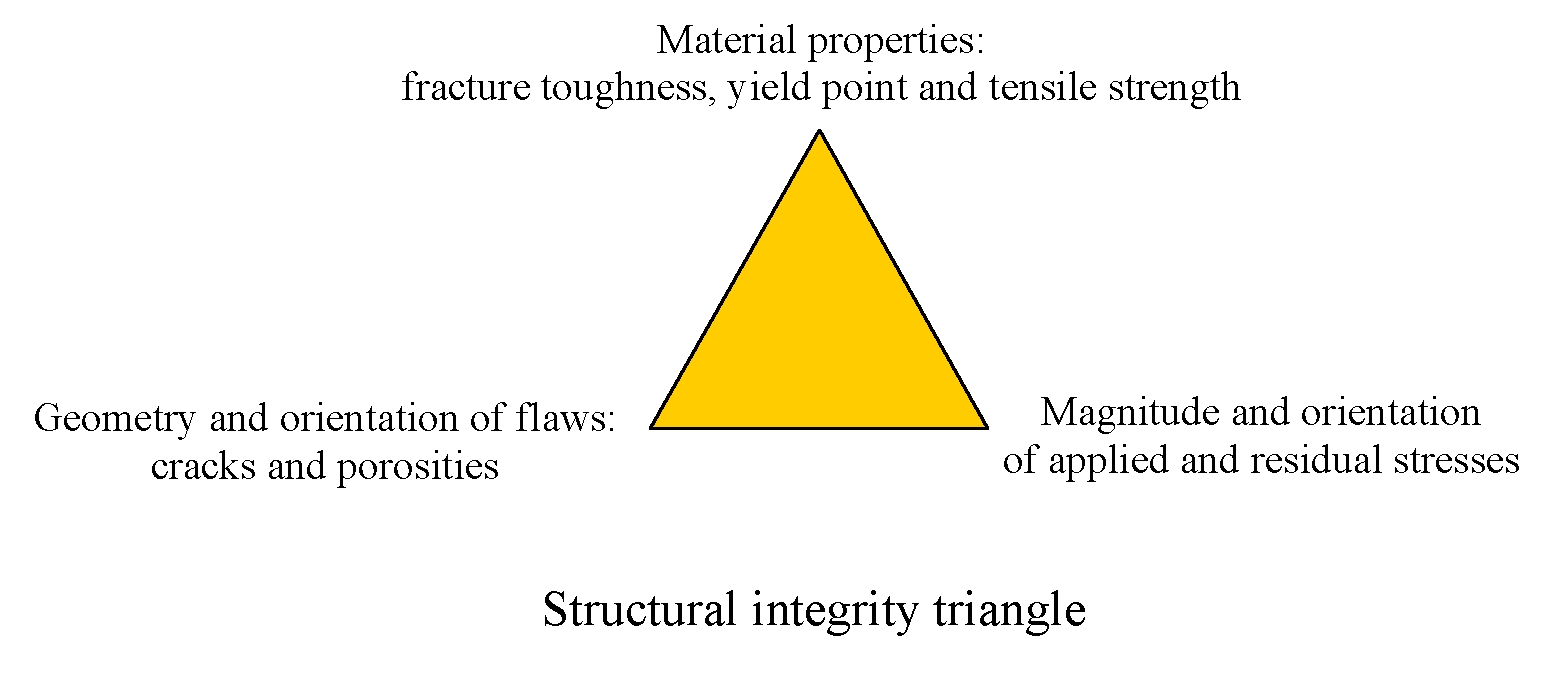 applied structural integrity Ats is a leader among many structural engineering companies and firms  structural integrity  in states where applied technical services, inc does not.