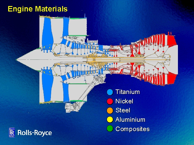 "materials used for the engine block Making the connection  nonferrous materials"" titanium is sometimes used by carrillo in applications  in an engine design which uses roller bearing mains and."