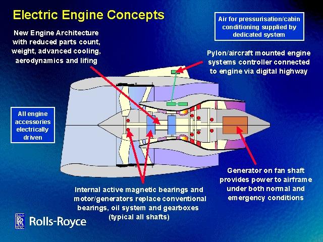 electric engine concepts Jet Turbine Engine Breakdown Jet Turbine Engine Breakdown